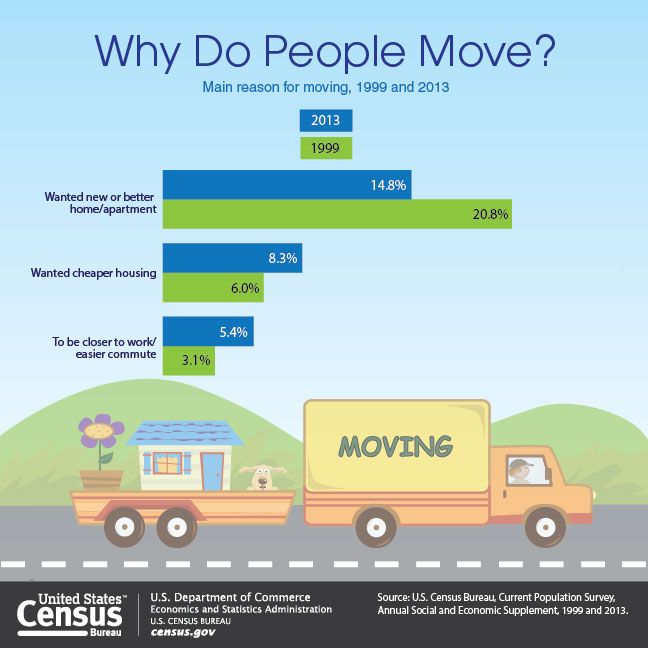 cb14-109_moving_graphic