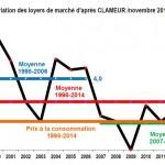 loyer-clameurs-99-2014.JPG